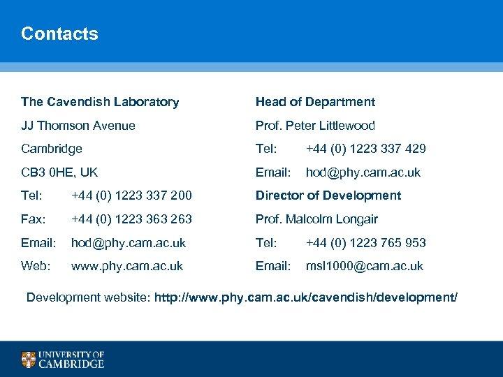 Contacts The Cavendish Laboratory Head of Department JJ Thomson Avenue Prof. Peter Littlewood Cambridge