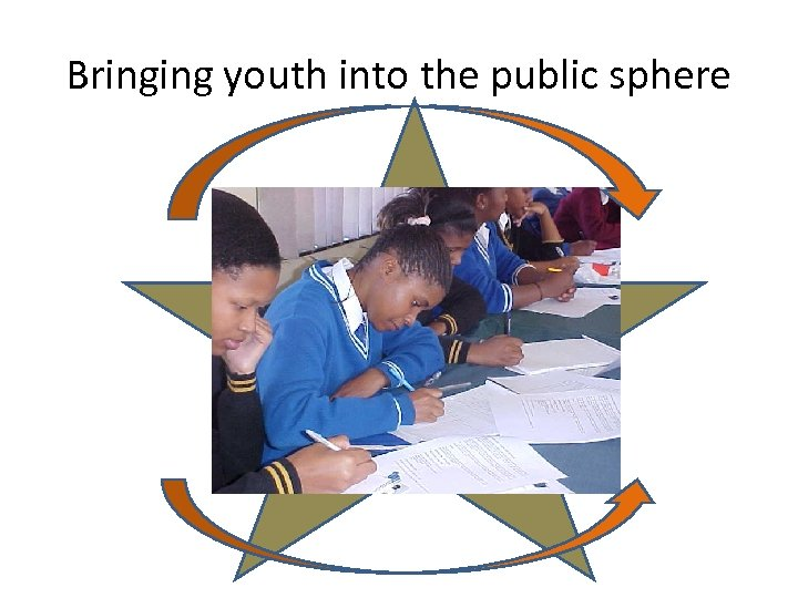 Bringing youth into the public sphere