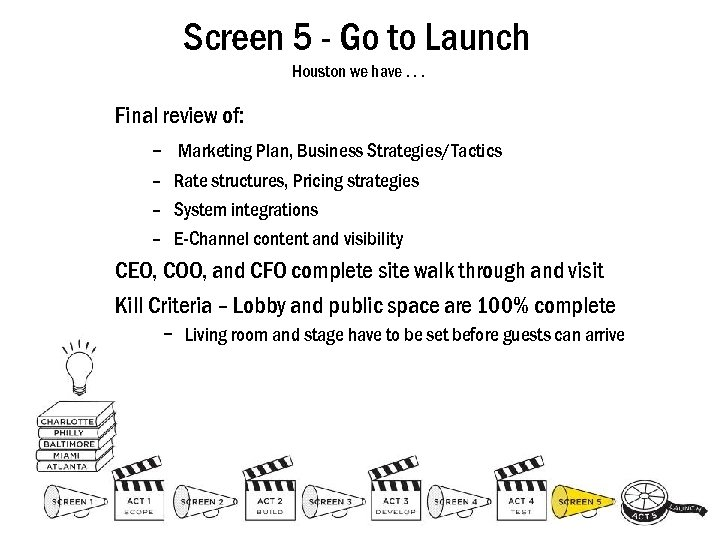 Screen 5 - Go to Launch Houston we have. . . Final review of: