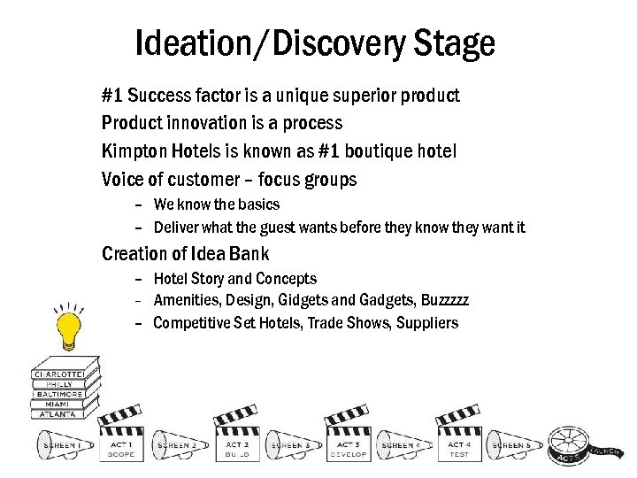 Ideation/Discovery Stage #1 Success factor is a unique superior product Product innovation is a