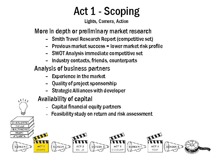 Act 1 - Scoping Lights, Camera, Action More in depth or preliminary market research