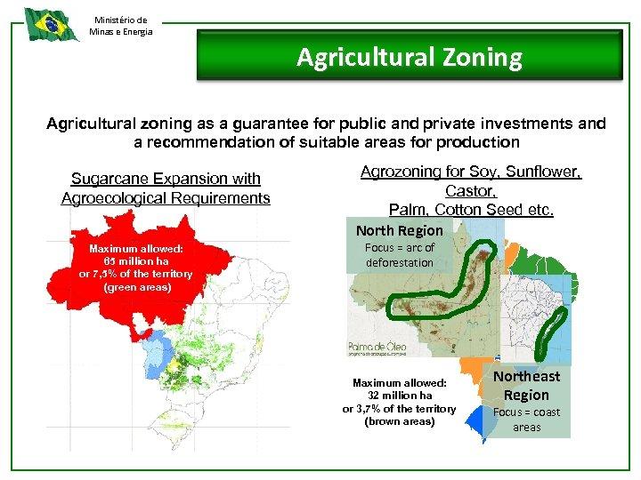 Ministério de Minas e Energia Agricultural Zoning Agricultural zoning as a guarantee for public