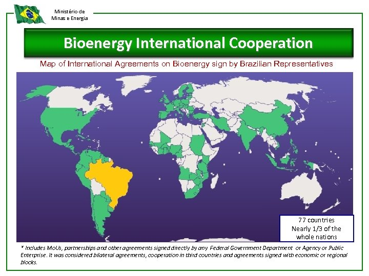 Ministério de Minas e Energia Bioenergy International Cooperation Map of International Agreements on Bioenergy