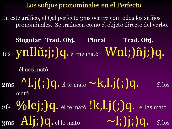 Los sufijos pronominales en el Perfecto En este gráfico, el Qal perfecto 3 ms