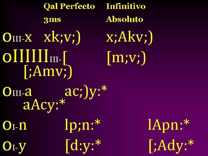 Qal Perfecto Infinitivo 3 ms Absoluto o. III-x xk; v; ) o. IIIII-[ x;