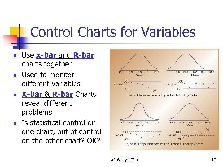 Control Charts for Variables n n Use x-bar and R-bar charts together Used to