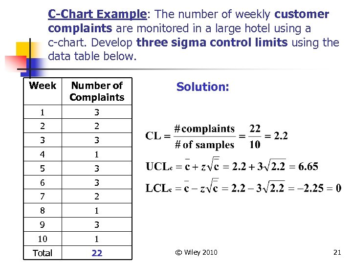 C-Chart Example: The number of weekly customer complaints are monitored in a large hotel