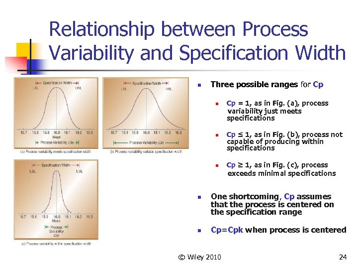 Relationship between Process Variability and Specification Width n Three possible ranges for Cp n