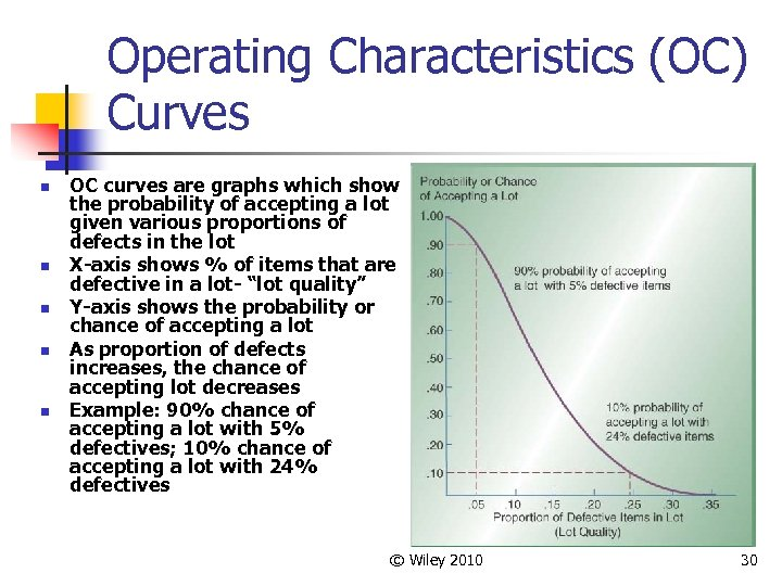 Operating Characteristics (OC) Curves n n n OC curves are graphs which show the