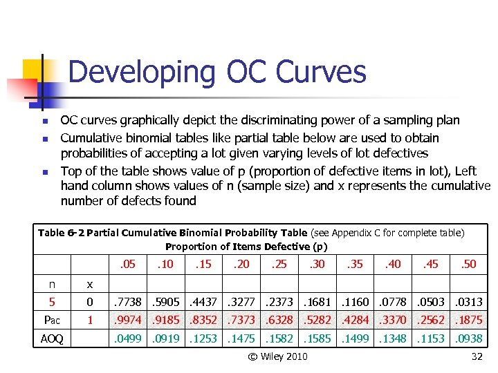 Developing OC Curves OC curves graphically depict the discriminating power of a sampling plan