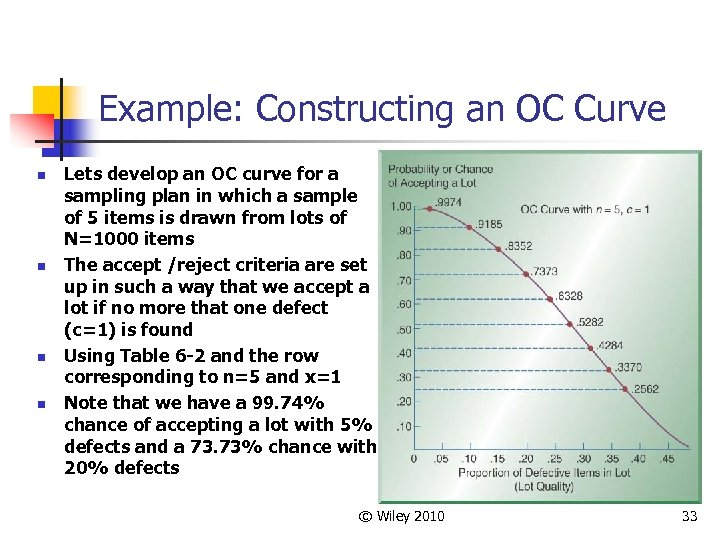 Example: Constructing an OC Curve n n Lets develop an OC curve for a