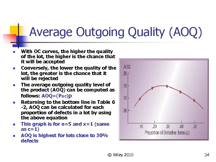 Average Outgoing Quality (AOQ) n n n With OC curves, the higher the quality