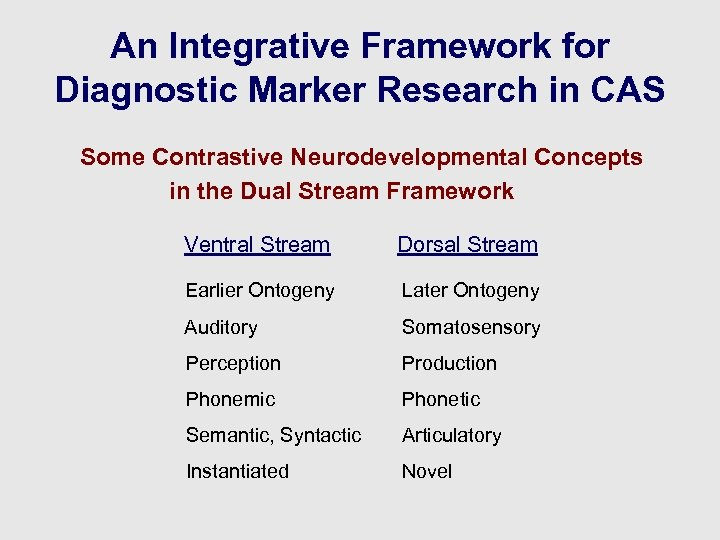 An Integrative Framework for Diagnostic Marker Research in CAS Some Contrastive Neurodevelopmental Concepts in