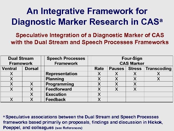 An Integrative Framework for Diagnostic Marker Research in CASa Speculative Integration of a Diagnostic