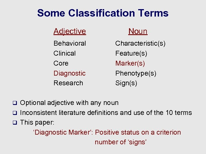 Some Classification Terms Adjective Behavioral Clinical Core Diagnostic Research Noun Characteristic(s) Feature(s) Marker(s) Phenotype(s)