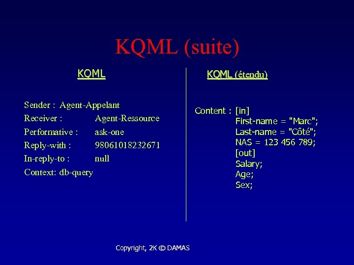 KQML (suite) KQML (étendu) Sender : Agent-Appelant Receiver : Agent-Ressource Performative : ask-one Reply-with