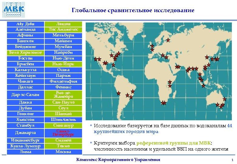 Глобальное сравнительное исследование Абу Даби Аделаида Афины Бангкок Бейджинг Бело Хоризонте Бостон Брисбен Калькутта