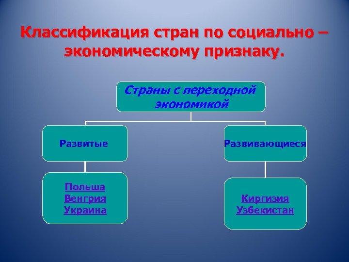 Классификация стран по социально – экономическому признаку. Страны с переходной экономикой Развитые Развивающиеся Польша