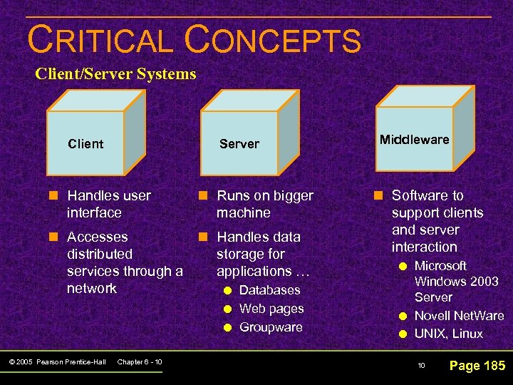 CRITICAL CONCEPTS Client/Server Systems Client Server n Handles user interface n Runs on bigger