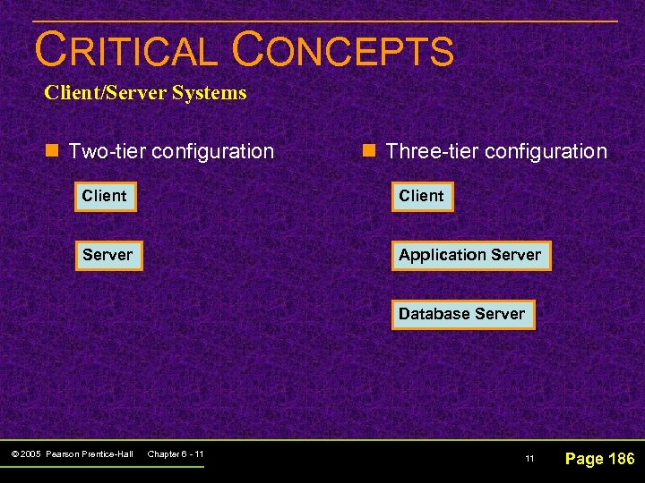 CRITICAL CONCEPTS Client/Server Systems n Two-tier configuration n Three-tier configuration Client Server Application Server