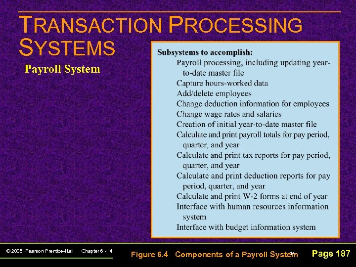TRANSACTION PROCESSING SYSTEMS Payroll System © 2005 Pearson Prentice-Hall Chapter 6 - 14 14