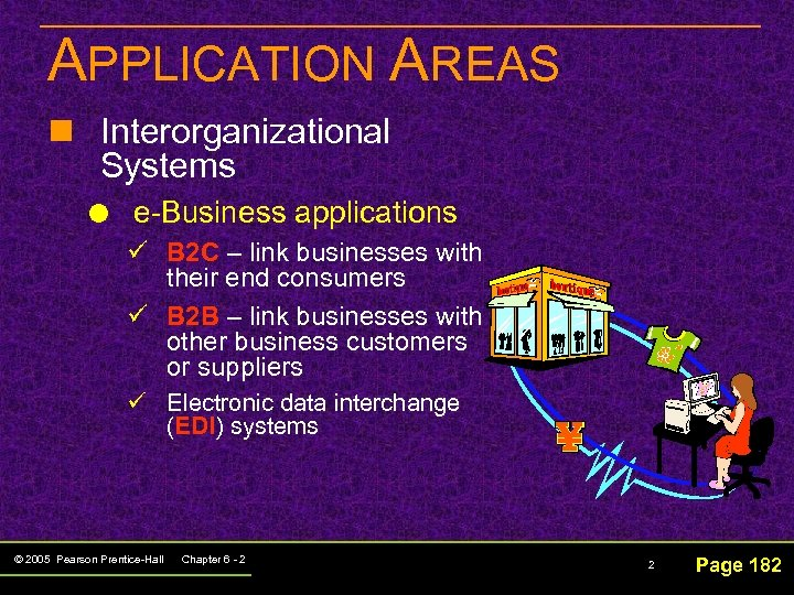 APPLICATION AREAS n Interorganizational Systems e-Business applications ü B 2 C – link businesses