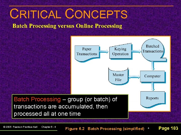 CRITICAL CONCEPTS Batch Processing versus Online Processing Batch Processing – group (or batch) of