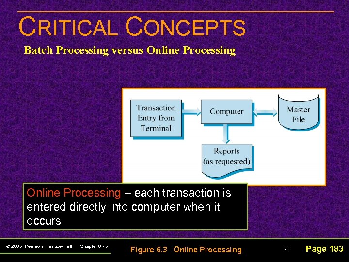 CRITICAL CONCEPTS Batch Processing versus Online Processing – each transaction is entered directly into