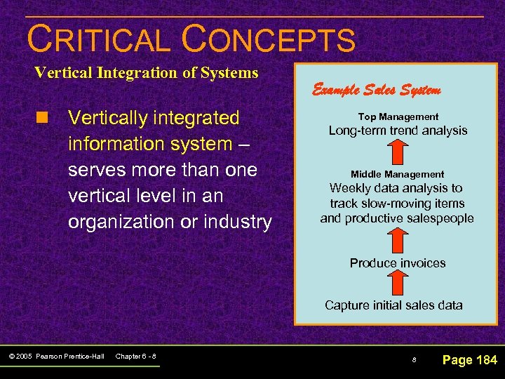 CRITICAL CONCEPTS Vertical Integration of Systems n Vertically integrated information system – serves more