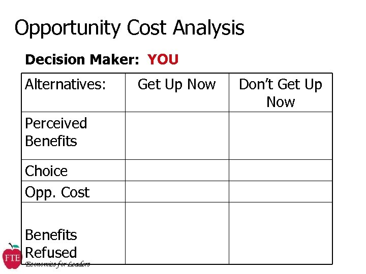 Opportunity Cost Analysis Decision Maker: YOU Alternatives: Perceived Benefits Choice Opp. Cost Benefits Refused