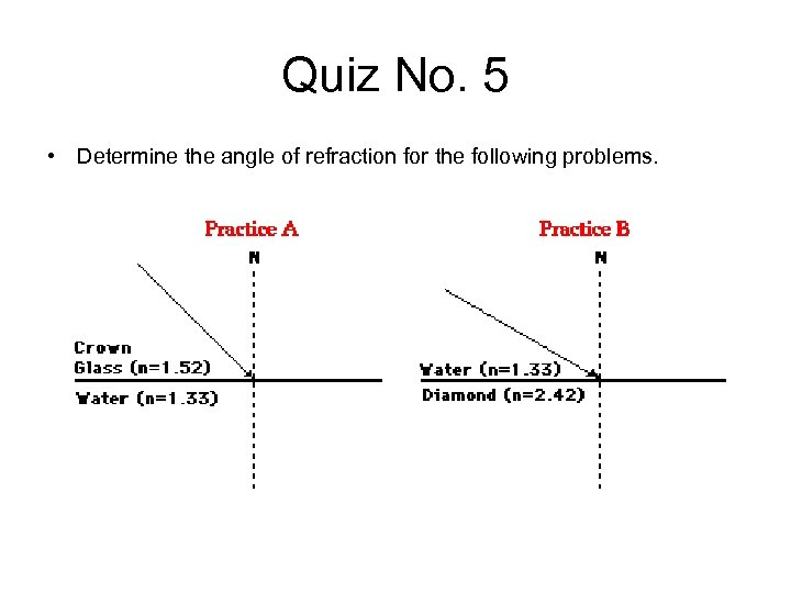 Quiz No. 5 • Determine the angle of refraction for the following problems.