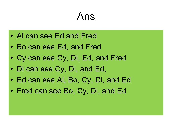 Ans • • • Al can see Ed and Fred Bo can see Ed,