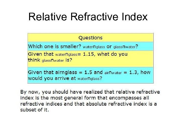 Relative Refractive Index