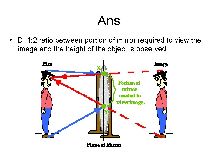 Ans • D. 1: 2 ratio between portion of mirror required to view the