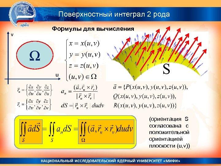 Поверхностный интеграл 2 рода Формулы для вычисления v Ω u S (ориентация S согласована