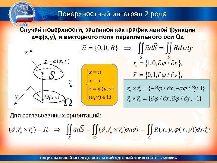 Поверхностный интеграл 2 рода Случай поверхности, заданной как график явной функции z=φ(x, y), и