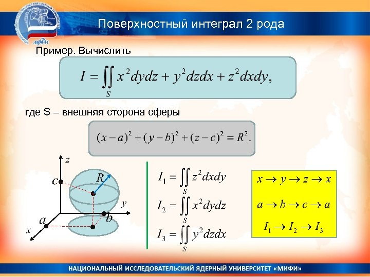 Поверхностный интеграл 2 рода Пример. Вычислить где S – внешняя сторона сферы