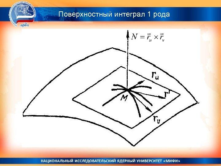 Поверхностный интеграл 1 рода