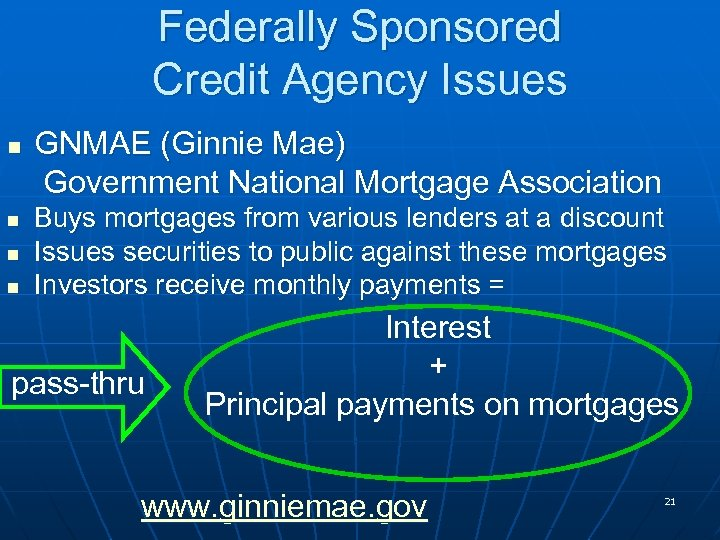 Federally Sponsored Credit Agency Issues n n GNMAE (Ginnie Mae) Government National Mortgage Association