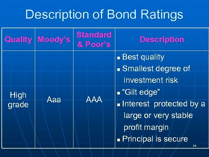 Description of Bond Ratings Standard Quality Moody's & Poor's Description Best quality n Smallest