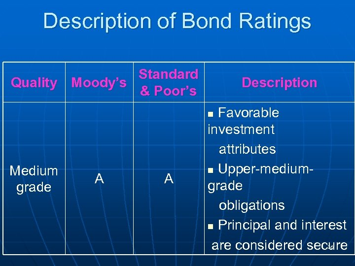 Description of Bond Ratings Standard Quality Moody's & Poor's Description Favorable investment attributes n