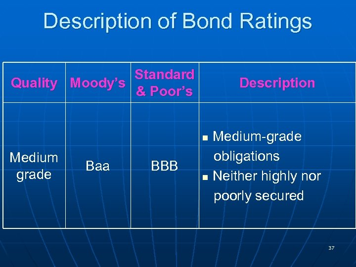 Description of Bond Ratings Standard Quality Moody's & Poor's Description Medium-grade obligations n Neither