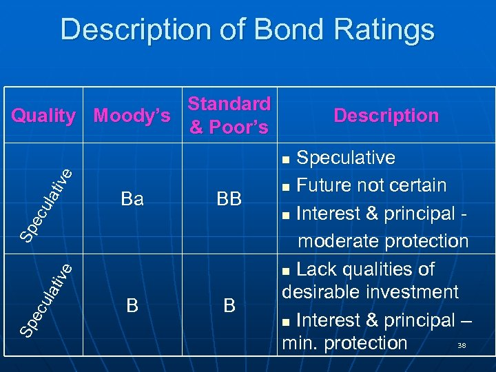 Description of Bond Ratings Standard Quality Moody's & Poor's Description Speculative n Future not