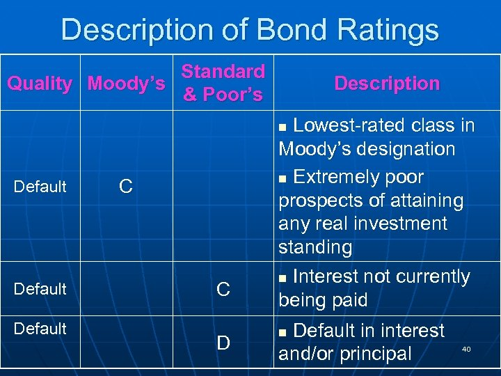 Description of Bond Ratings Standard Quality Moody's & Poor's Description Lowest-rated class in Moody's