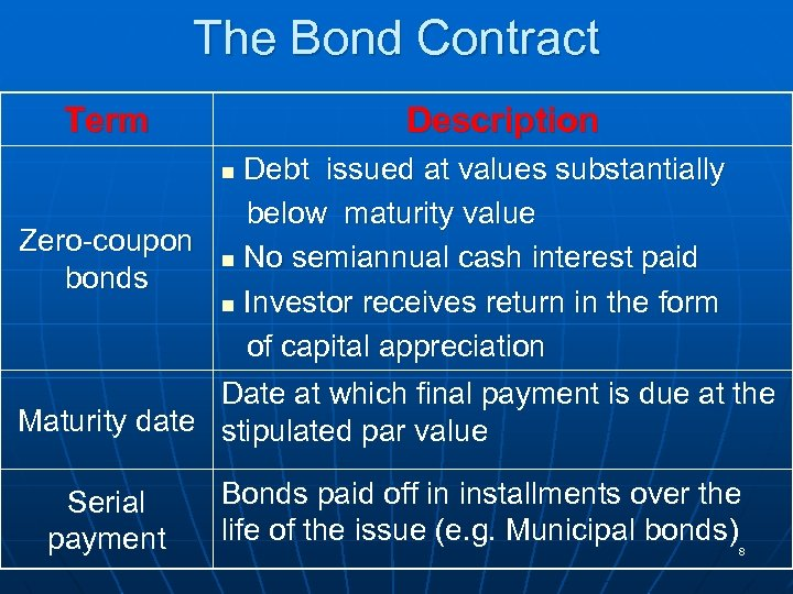 The Bond Contract Term Description Debt issued at values substantially below maturity value Zero-coupon