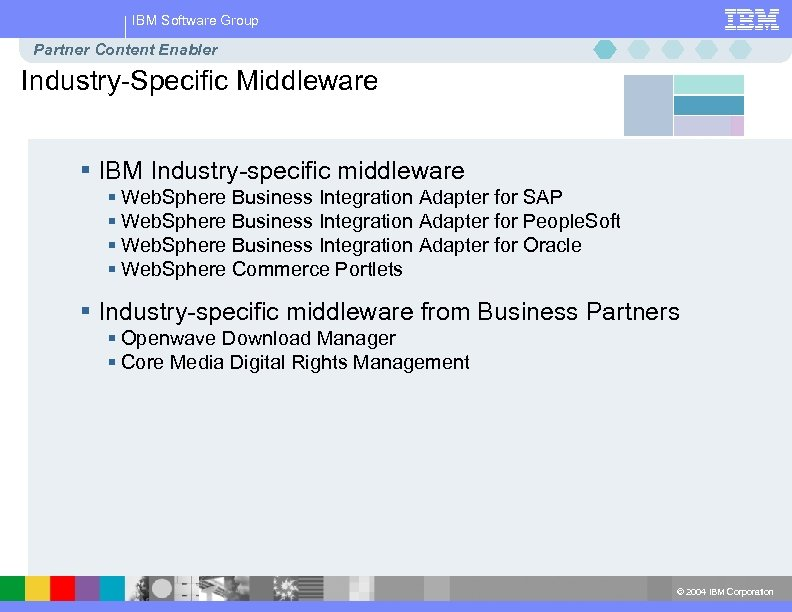 IBM Software Group Partner Content Enabler Industry-Specific Middleware § IBM Industry-specific middleware § Web.