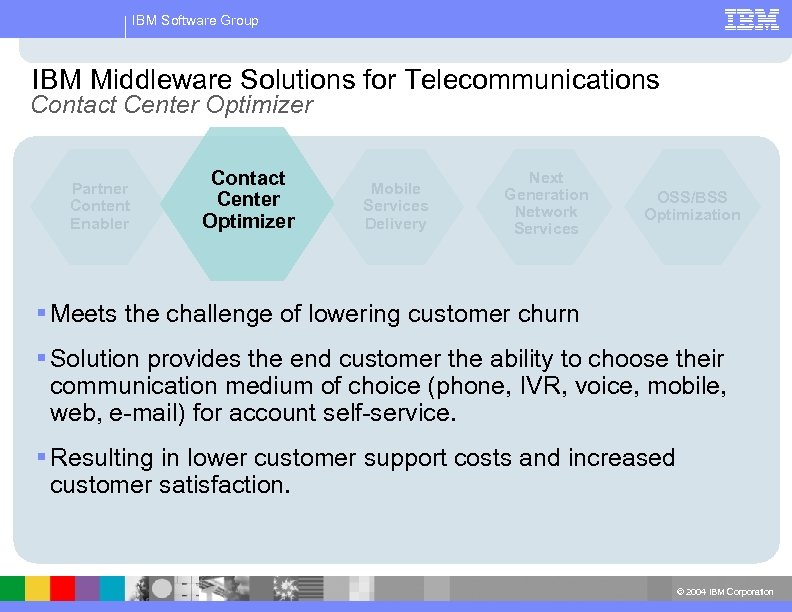 IBM Software Group IBM Middleware Solutions for Telecommunications Contact Center Optimizer Partner Content Enabler