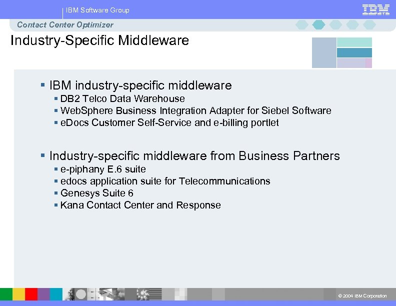 IBM Software Group Contact Center Optimizer Industry-Specific Middleware § IBM industry-specific middleware § DB