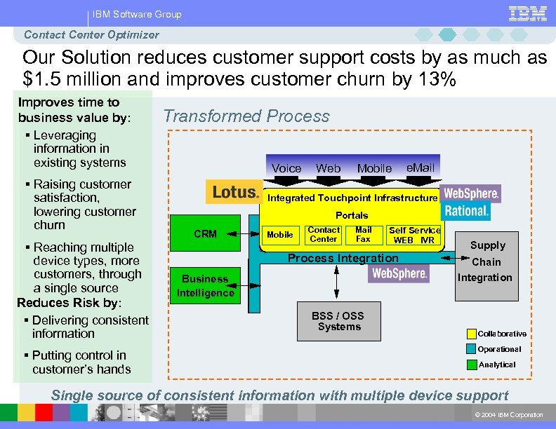 IBM Software Group Contact Center Optimizer Our Solution reduces customer support costs by as