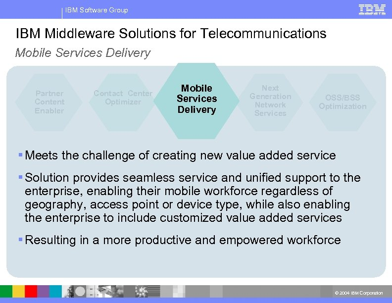 IBM Software Group IBM Middleware Solutions for Telecommunications Mobile Services Delivery Partner Content Enabler